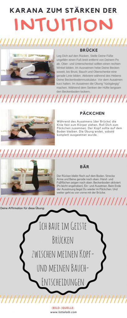 Übungsabfolge für Bauch- und Beckenmuskulatur